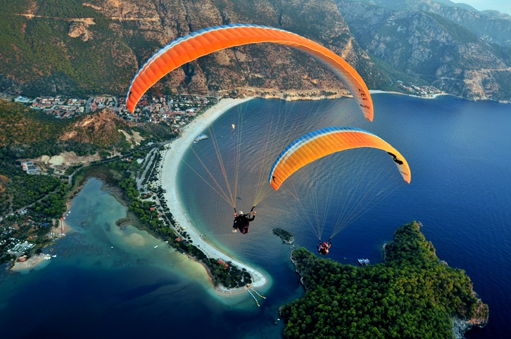 Activities in Turkey