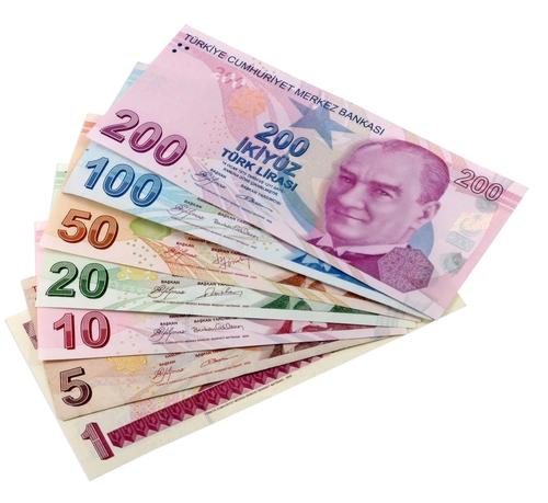 Turkish Currency - Money in Turkey