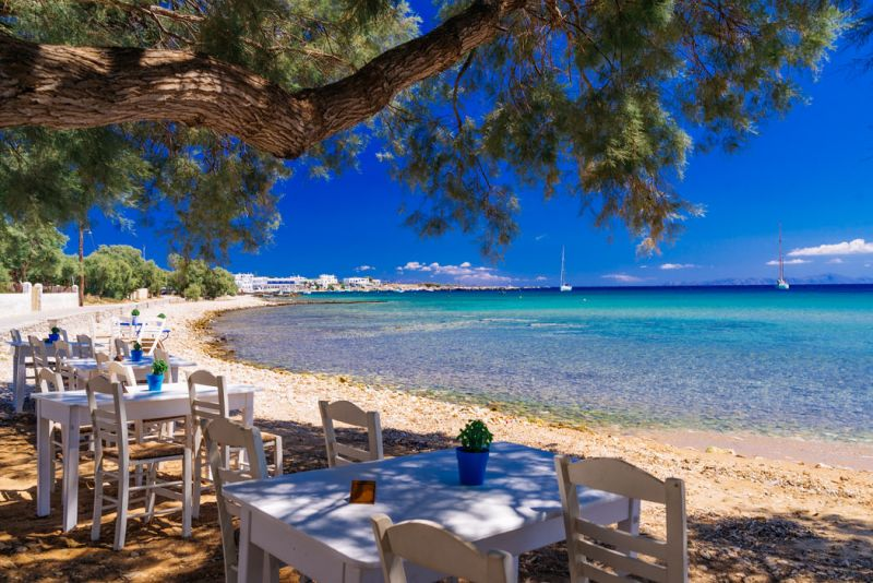 Informações Sobre a Grécia