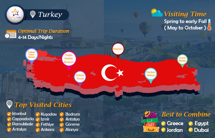 Turkey Vacations: The best of Turkey