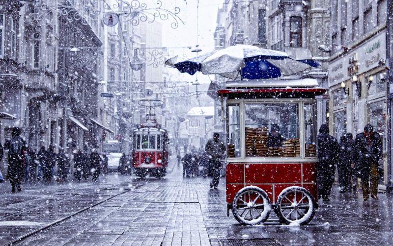 Como é a Temperatura na Turquia?