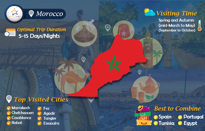 Morocco Vacations: the best of Morocco