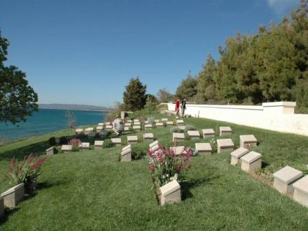 Anzac Cove, Turkey